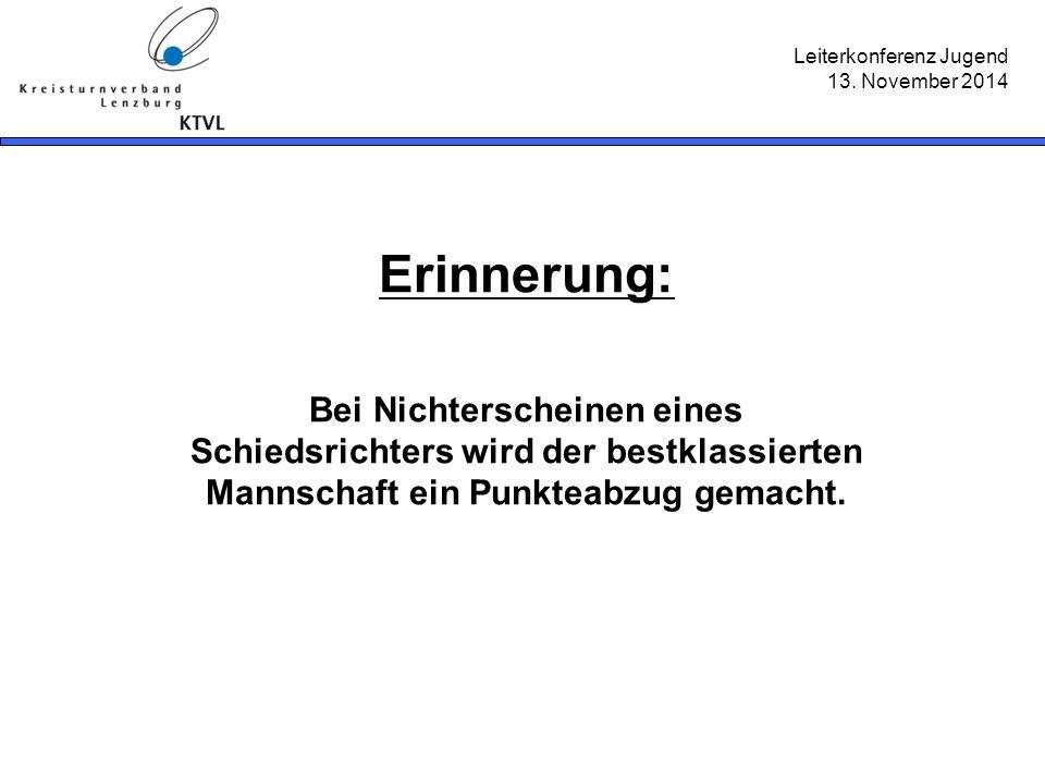 Leiterkonferenz Jugend 13.