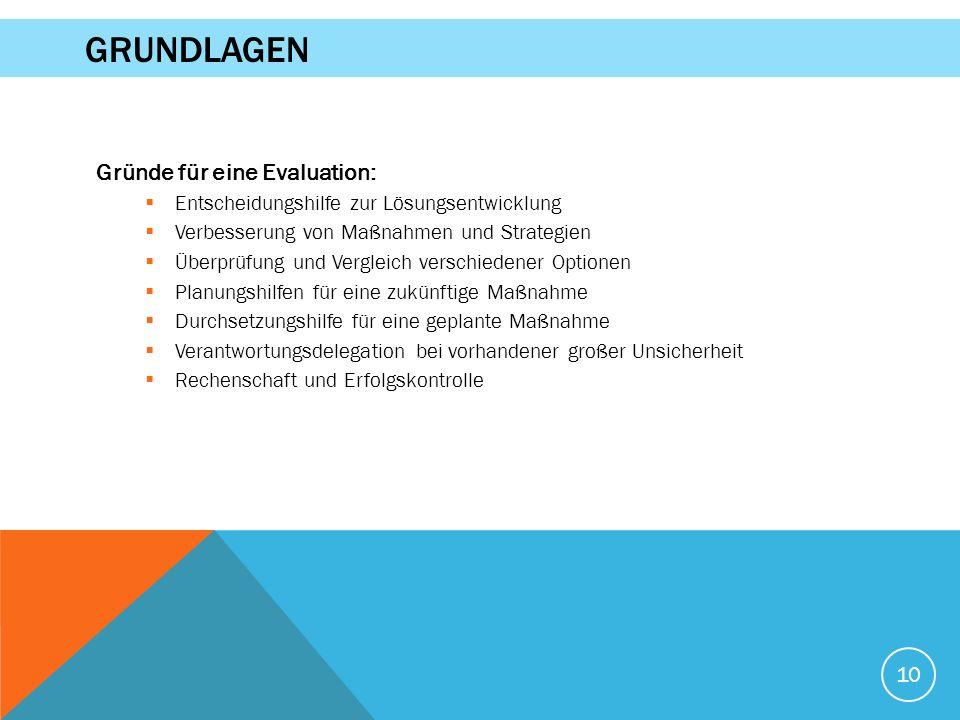 Gründe für eine Evaluation:  Entscheidungshilfe zur Lösungsentwicklung  Verbesserung von Maßnahmen und Strategien  Überprüfung und Vergleich versch