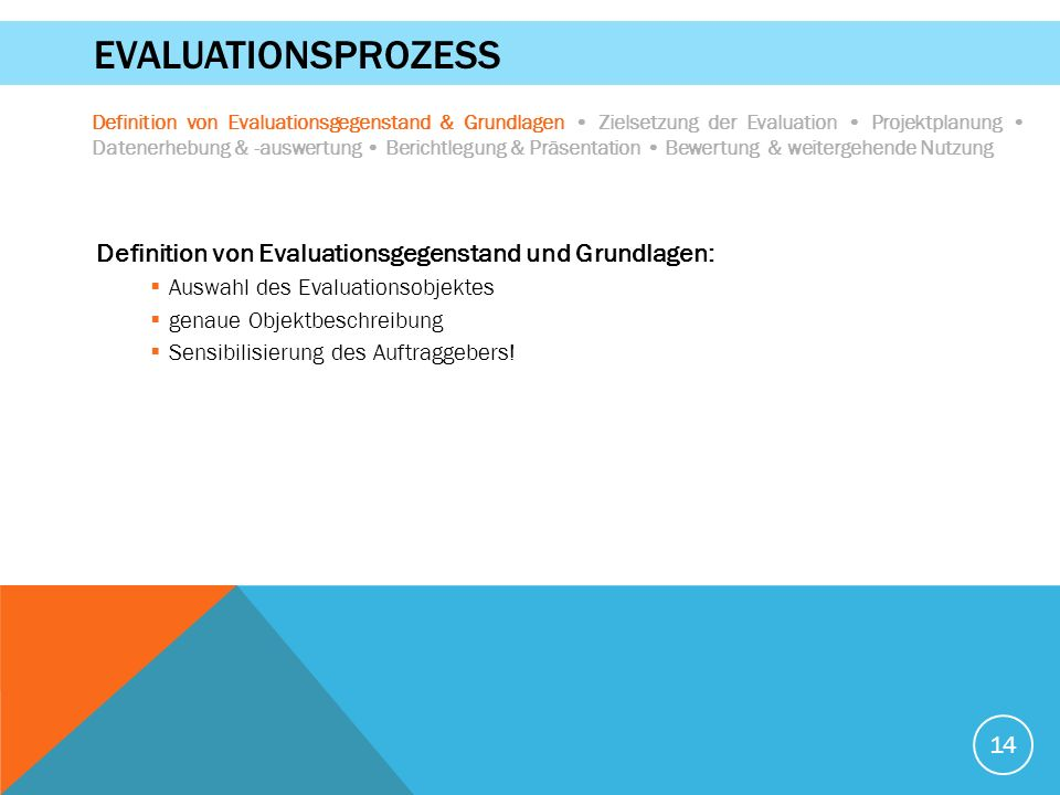 14 EVALUATIONSPROZESS Definition von Evaluationsgegenstand & Grundlagen Zielsetzung der Evaluation Projektplanung Datenerhebung & -auswertung Berichtl