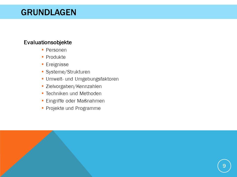 Evaluationsobjekte  Personen  Produkte  Ereignisse  Systeme/Strukturen  Umwelt- und Umgebungsfaktoren  Zielvorgaben/Kennzahlen  Techniken und Methoden  Eingriffe oder Maßnahmen  Projekte und Programme 9 GRUNDLAGEN