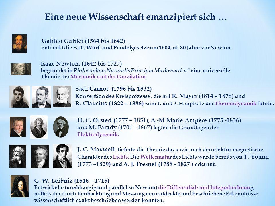 Eine neue Wissenschaft emanzipiert sich … Galileo Galilei (1564 bis 1642) entdeckt die Fall-, Wurf- und Pendelgesetze um 1604, rd.