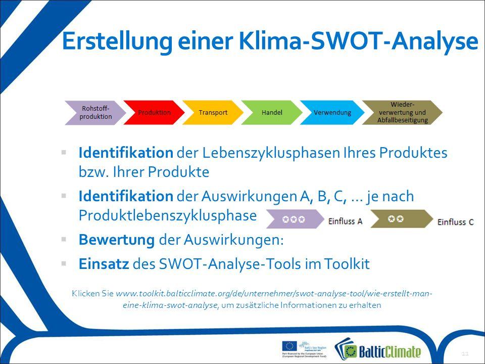 11 Erstellung einer Klima-SWOT-Analyse  Identifikation der Lebenszyklusphasen Ihres Produktes bzw. Ihrer Produkte  Identifikation der Auswirkungen A