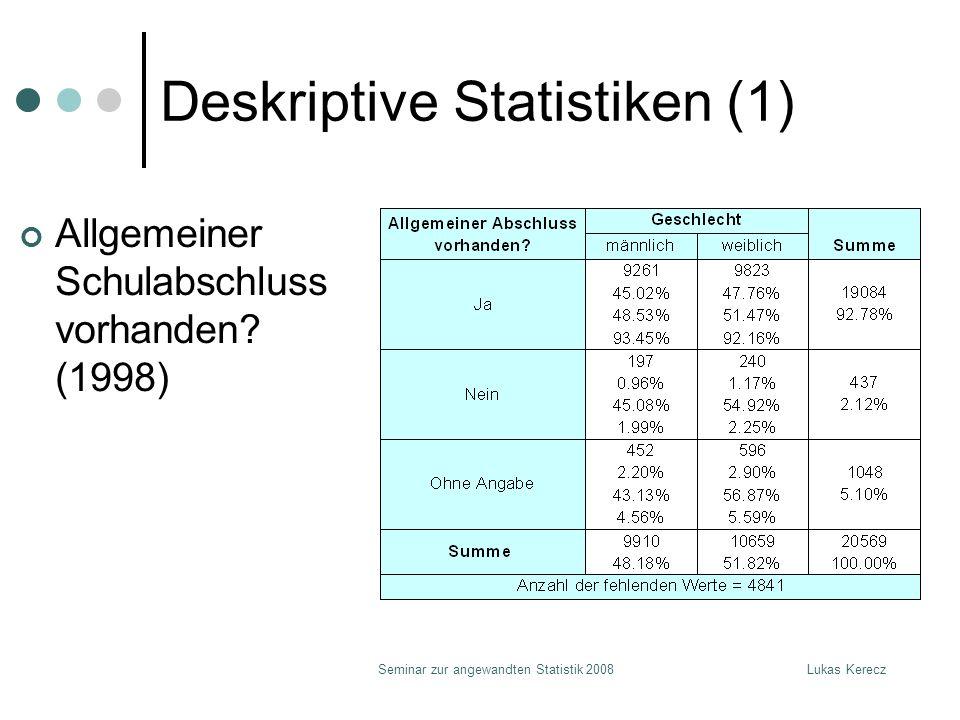 Lukas KereczSeminar zur angewandten Statistik 2008 Allgemeiner Schulabschluss vorhanden.