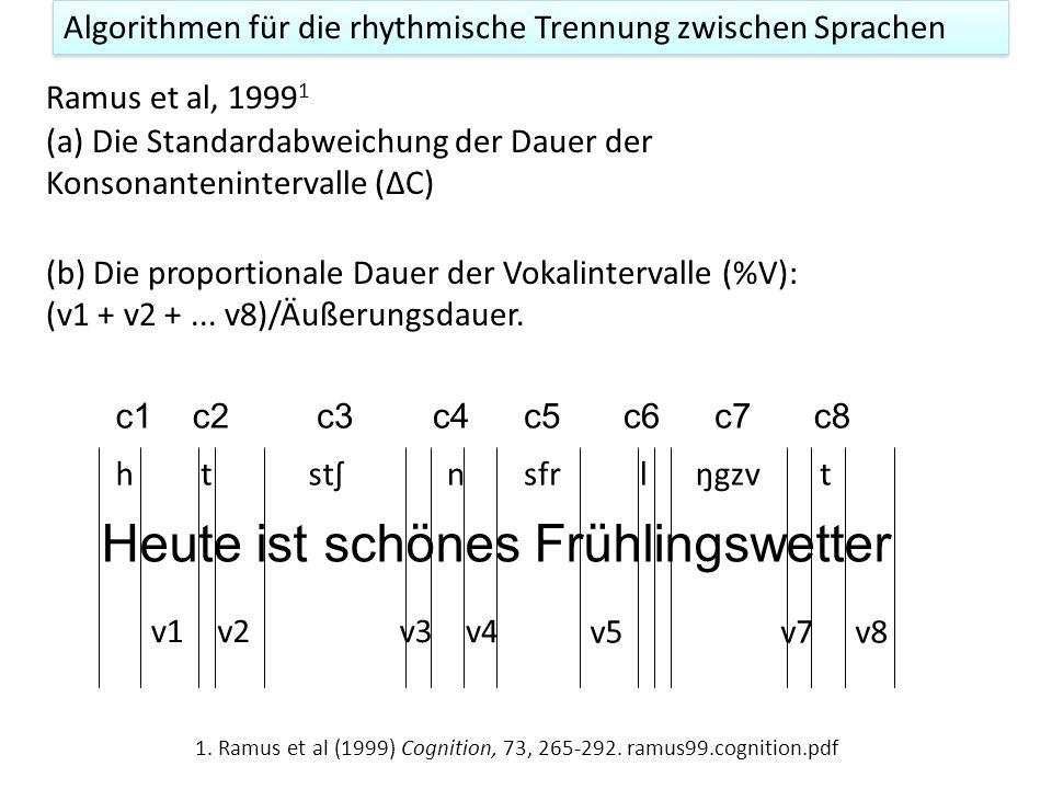 Algorithmen für die rhythmische Trennung zwischen Sprachen (a) Die Standardabweichung der Dauer der Konsonantenintervalle (ΔC) Heute ist schönes Frühlingswetter v1v2v3v4 v5v7v8 c1c2c3c4c5c6c7c8 htstʃnsfrlŋgzvt (b) Die proportionale Dauer der Vokalintervalle (%V): (v1 + v2 +...
