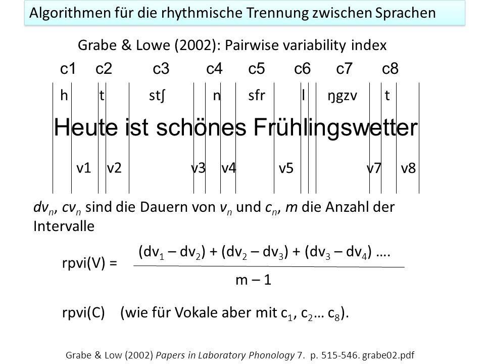 (dv 1 – dv 2 ) + (dv 2 – dv 3 ) + (dv 3 – dv 4 ) …. m – 1 rpvi(V) = rpvi(C) (wie für Vokale aber mit c 1, c 2 … c 8 ). dv n, cv n sind die Dauern von