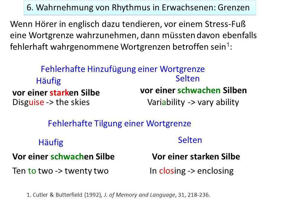 Häufig Selten Fehlerhafte Hinzufügung einer Wortgrenze Fehlerhafte Tilgung einer Wortgrenze vor einer starken Silbe Disguise -> the skies vor einer schwachen Silben Variability -> vary ability Vor einer starken SilbeVor einer schwachen Silbe Ten to two -> twenty twoIn closing -> enclosing 1.