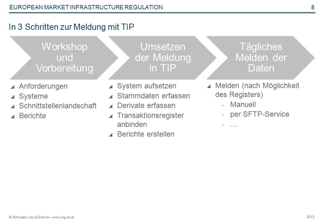 © Schwabe, Ley & Greiner – www.slg.co.at 2013 EUROPEAN MARKET INFRASTRUCTURE REGULATION 9 Erfassen der Derivate