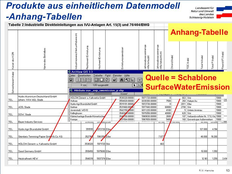 Landesamt für Natur und Umwelt des Landes Schleswig-Holstein R.M.