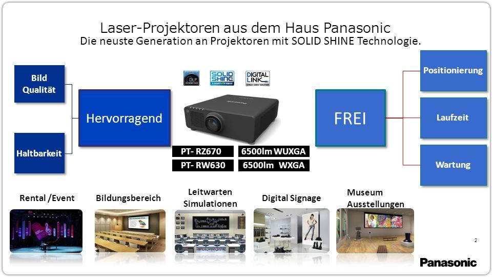 2 Laser-Projektoren aus dem Haus Panasonic Hervorragend FREI Positionierung Bild Qualität Bild Qualität Haltbarkeit Laufzeit Wartung Die neuste Generation an Projektoren mit SOLID SHINE Technologie.