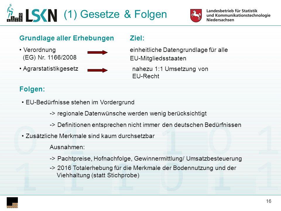 16 (1) Gesetze & Folgen Grundlage aller Erhebungen Verordnung (EG) Nr.