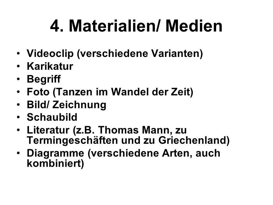 4. Materialien/ Medien Videoclip (verschiedene Varianten) Karikatur Begriff Foto (Tanzen im Wandel der Zeit) Bild/ Zeichnung Schaubild Literatur (z.B.