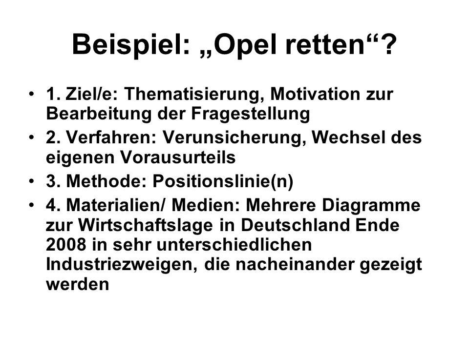 """Beispiel: """"Opel retten""""? 1. Ziel/e: Thematisierung, Motivation zur Bearbeitung der Fragestellung 2. Verfahren: Verunsicherung, Wechsel des eigenen Vor"""