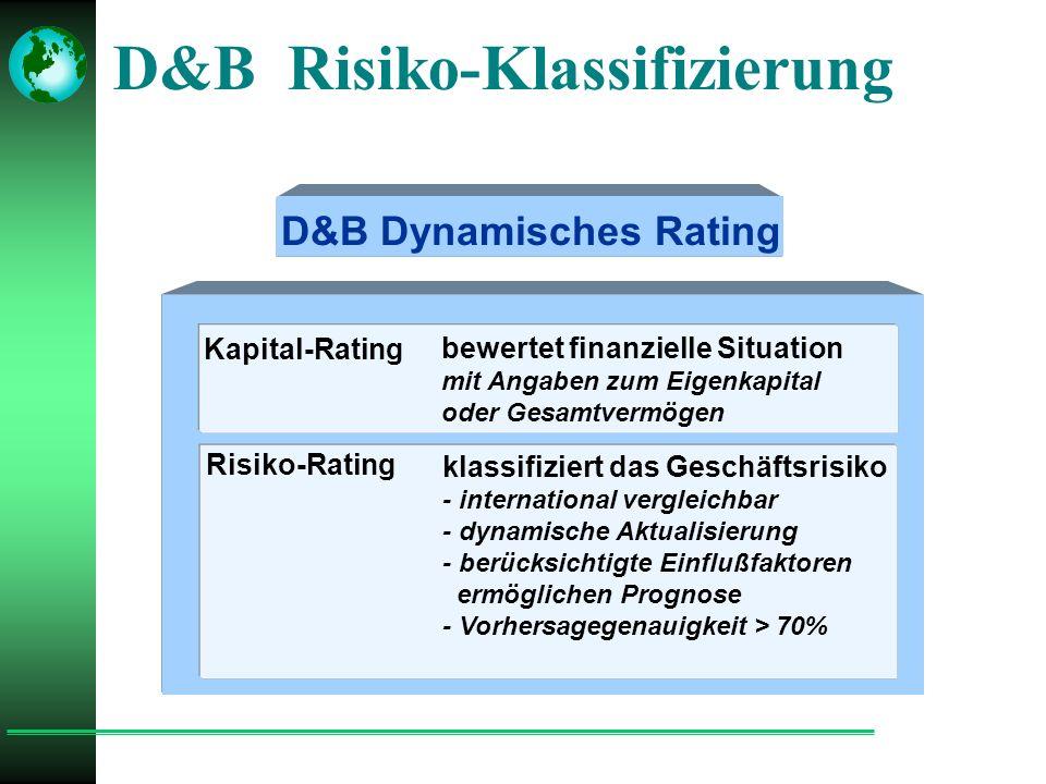 D&B Risiko-Klassifizierung D&B Dynamisches Rating Kapital-Rating bewertet finanzielle Situation mit Angaben zum Eigenkapital oder Gesamtvermögen Risiko-Rating klassifiziert das Geschäftsrisiko - international vergleichbar - dynamische Aktualisierung - berücksichtigte Einflußfaktoren ermöglichen Prognose - Vorhersagegenauigkeit > 70%