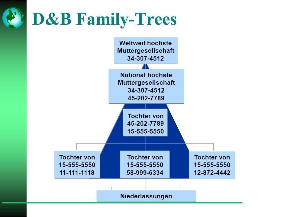 D&B Family-Trees Subsidiary of EuroDisney =Hotel Disneyland Weltweit höchste Muttergesellschaft 34-307-4512 Tochter von 45-202-7789 15-555-5550 National höchste Muttergesellschaft 34-307-4512 45-202-7789 Tochter von 15-555-5550 58-999-6334 Tochter von 15-555-5550 11-111-1118 Tochter von 15-555-5550 12-872-4442 Niederlassungen