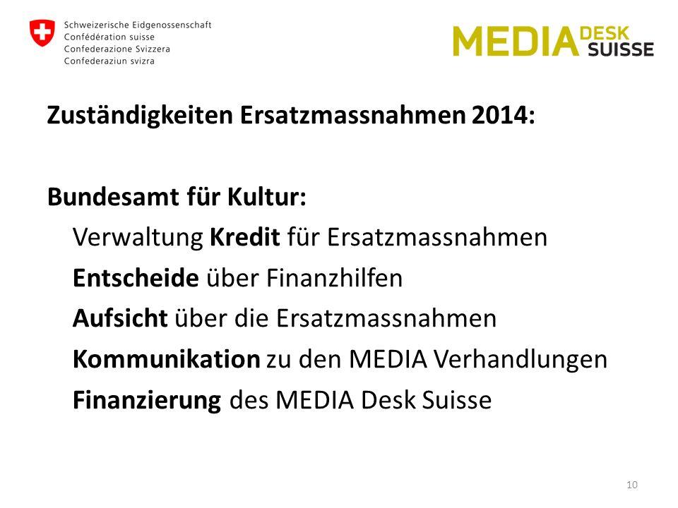 Zuständigkeiten Ersatzmassnahmen 2014: Bundesamt für Kultur: Verwaltung Kredit für Ersatzmassnahmen Entscheide über Finanzhilfen Aufsicht über die Ersatzmassnahmen Kommunikation zu den MEDIA Verhandlungen Finanzierung des MEDIA Desk Suisse 10