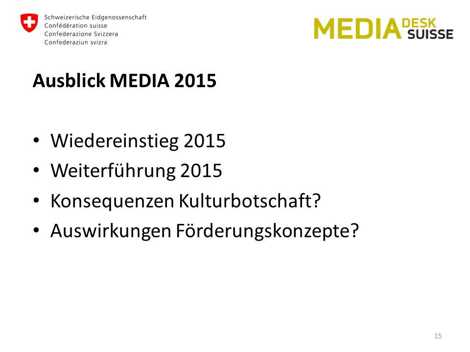 Ausblick MEDIA 2015 Wiedereinstieg 2015 Weiterführung 2015 Konsequenzen Kulturbotschaft.