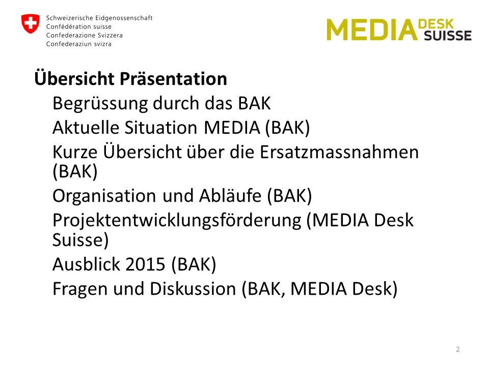 Übersicht Präsentation Begrüssung durch das BAK Aktuelle Situation MEDIA (BAK) Kurze Übersicht über die Ersatzmassnahmen (BAK) Organisation und Abläufe (BAK) Projektentwicklungsförderung (MEDIA Desk Suisse) Ausblick 2015 (BAK) Fragen und Diskussion (BAK, MEDIA Desk) 2