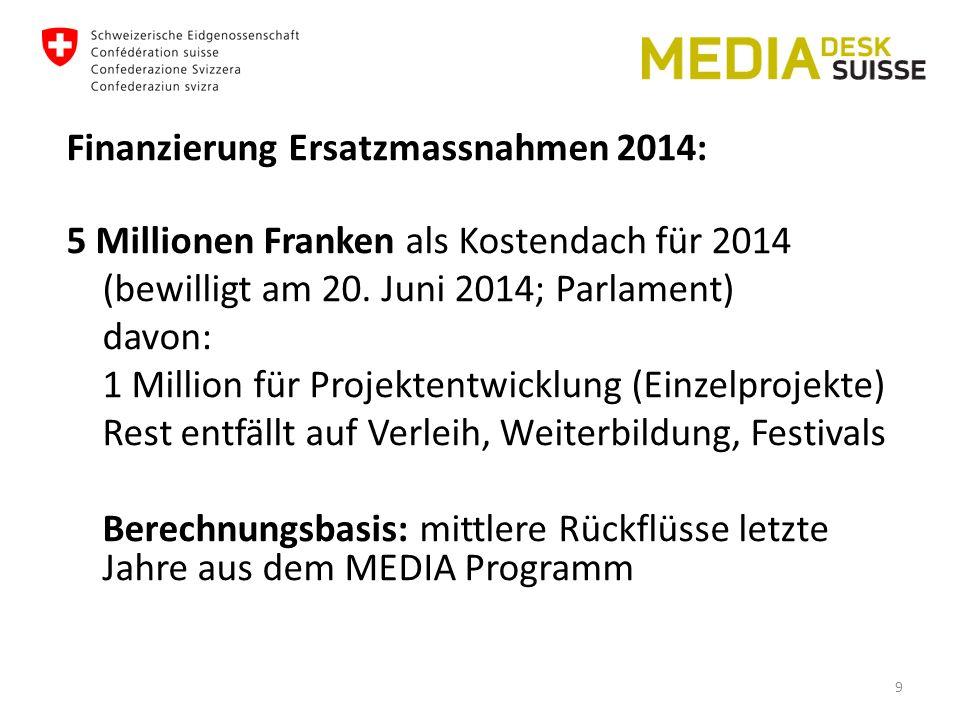 Finanzierung Ersatzmassnahmen 2014: 5 Millionen Franken als Kostendach für 2014 (bewilligt am 20.