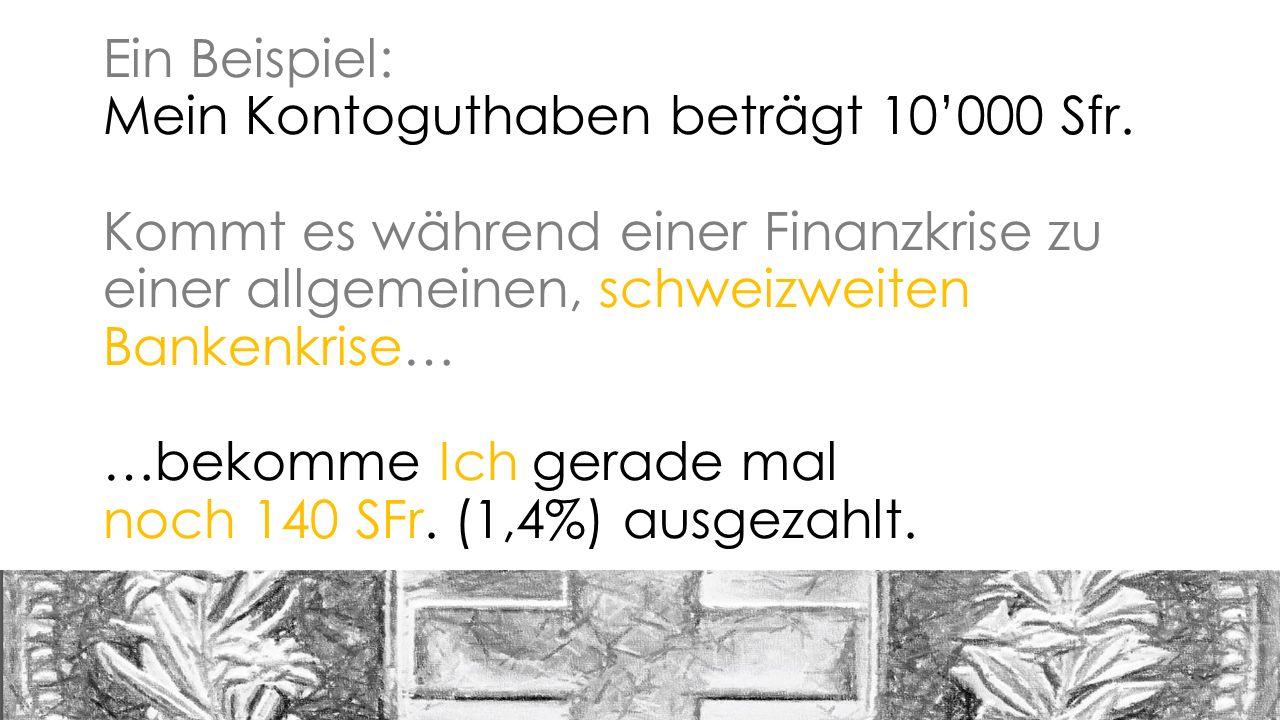 Ein Beispiel: Mein Kontoguthaben beträgt 10'000 Sfr.