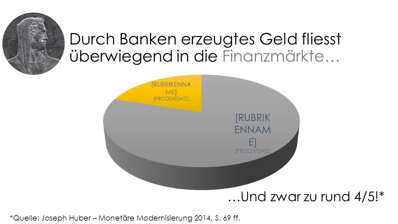 Durch Banken erzeugtes Geld fliesst überwiegend in die Finanzmärkte… …Und zwar zu rund 4/5!* *Quelle: Joseph Huber – Monetäre Modernisierung 2014, S.
