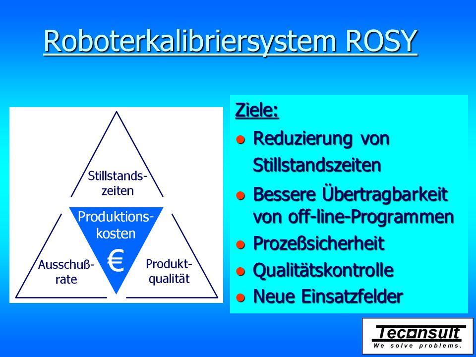 Roboterkalibriersystem ROSY Ziele: l Reduzierung von Stillstandszeiten l Bessere Übertragbarkeit von off-line-Programmen l Prozeßsicherheit l Qualitätskontrolle l Neue Einsatzfelder