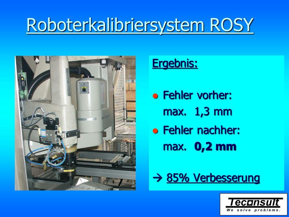 Roboterkalibriersystem ROSY Ergebnis: l Fehler vorher: max. 1,3 mm l Fehler nachher: max. 0,2 mm  85% Verbesserung