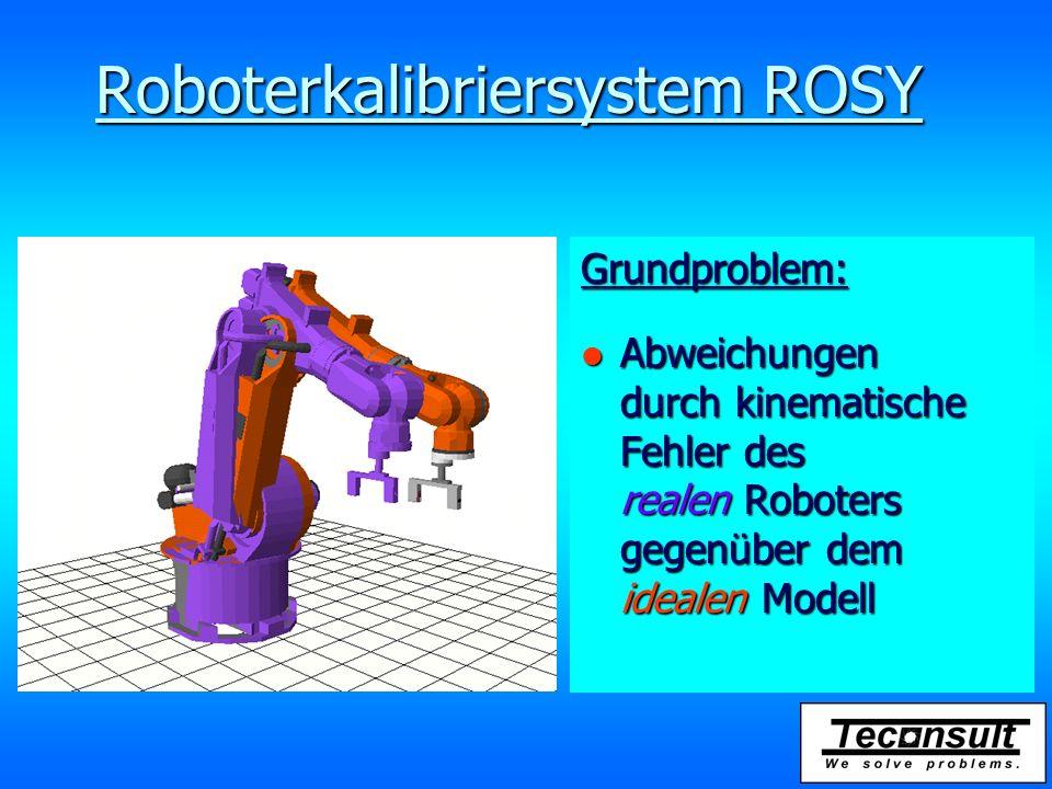 Roboterkalibriersystem ROSY Grundproblem: l Abweichungen durch kinematische Fehler des realen Roboters gegenüber dem idealen Modell