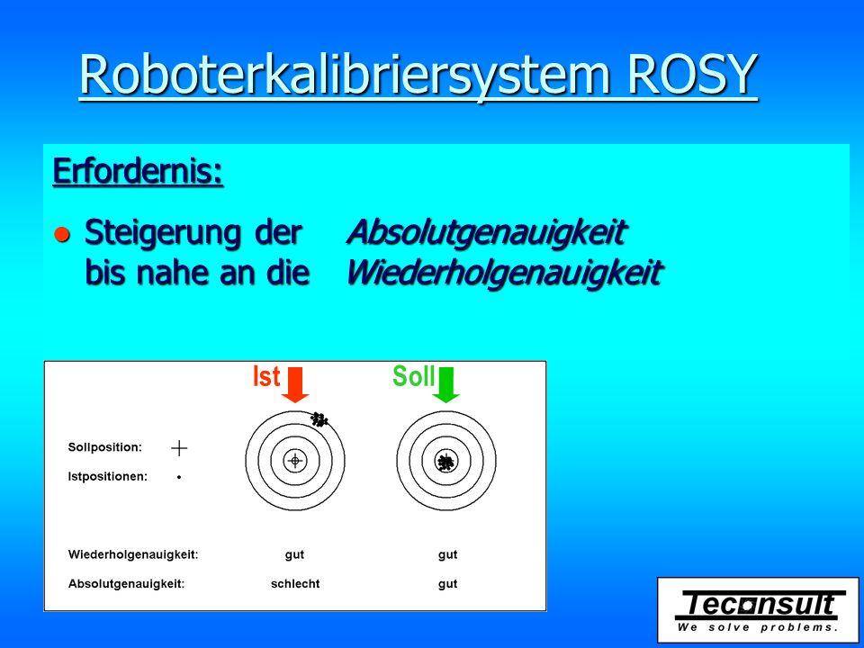 Roboterkalibriersystem ROSY Erfordernis: l Steigerung der Absolutgenauigkeit bis nahe an die Wiederholgenauigkeit IstSoll