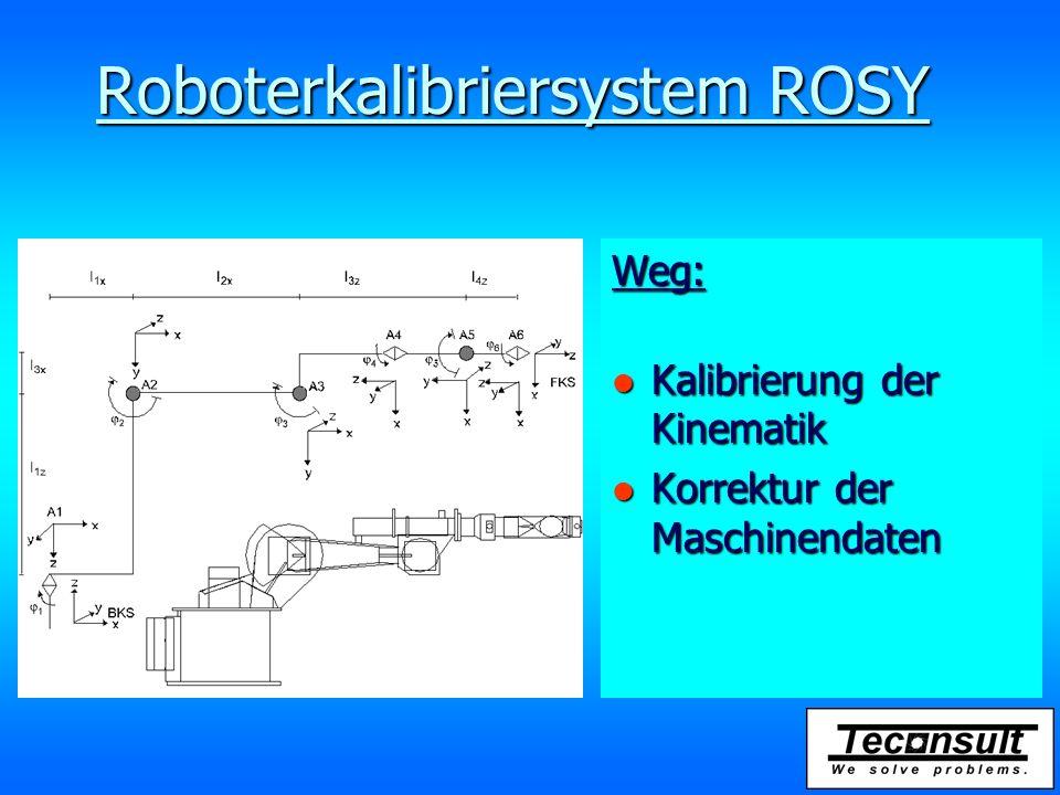 Roboterkalibriersystem ROSY Weg: l Kalibrierung der Kinematik l Korrektur der Maschinendaten