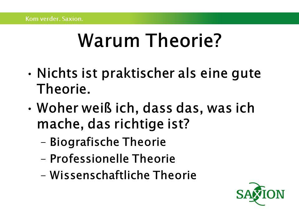 Kom verder. Saxion. Warum Theorie. Nichts ist praktischer als eine gute Theorie.