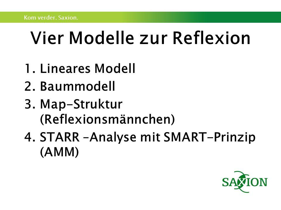 Kom verder.Saxion. 1. Lineares Modell Quelle: Jenert, T.