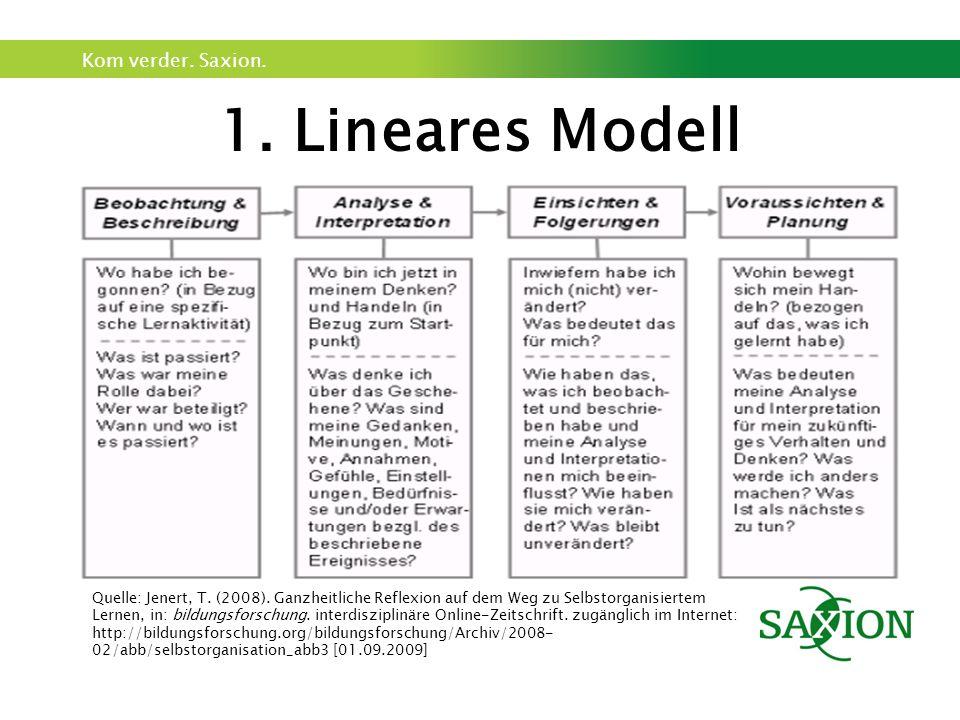 Kom verder. Saxion. 1. Lineares Modell Quelle: Jenert, T.