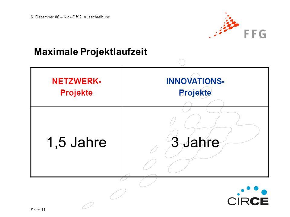 6. Dezember 06 – Kick-Off 2. Ausschreibung Seite 11 Maximale Projektlaufzeit NETZWERK- Projekte INNOVATIONS- Projekte 1,5 Jahre3 Jahre