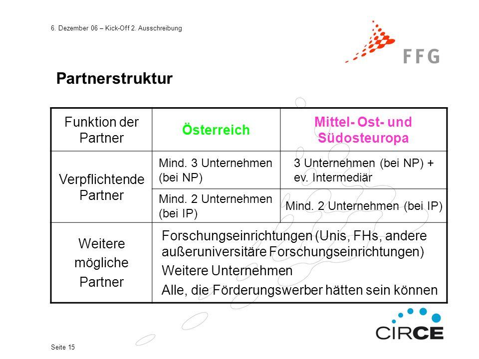 6. Dezember 06 – Kick-Off 2. Ausschreibung Seite 15 Partnerstruktur Funktion der Partner Österreich Mittel- Ost- und Südosteuropa Verpflichtende Partn