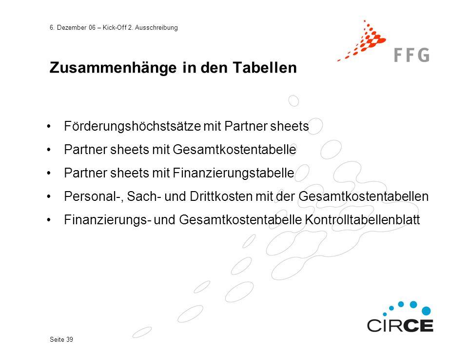 6. Dezember 06 – Kick-Off 2. Ausschreibung Seite 39 Zusammenhänge in den Tabellen Förderungshöchstsätze mit Partner sheets Partner sheets mit Gesamtko