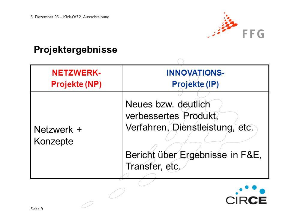 6. Dezember 06 – Kick-Off 2. Ausschreibung Seite 9 Projektergebnisse NETZWERK- Projekte (NP) INNOVATIONS- Projekte (IP) Netzwerk + Konzepte Neues bzw.