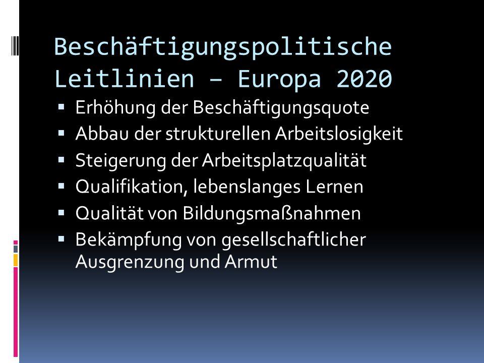 Beschäftigungspolitische Leitlinien – Europa 2020  Erhöhung der Beschäftigungsquote  Abbau der strukturellen Arbeitslosigkeit  Steigerung der Arbeitsplatzqualität  Qualifikation, lebenslanges Lernen  Qualität von Bildungsmaßnahmen  Bekämpfung von gesellschaftlicher Ausgrenzung und Armut