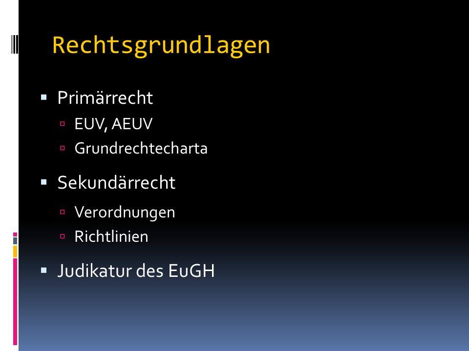 Rechtsgrundlagen  Primärrecht  EUV, AEUV  Grundrechtecharta  Sekundärrecht  Verordnungen  Richtlinien  Judikatur des EuGH