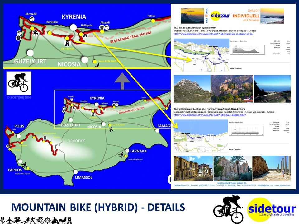 MOUNTAIN BIKE (HYBRID) - DETAILS