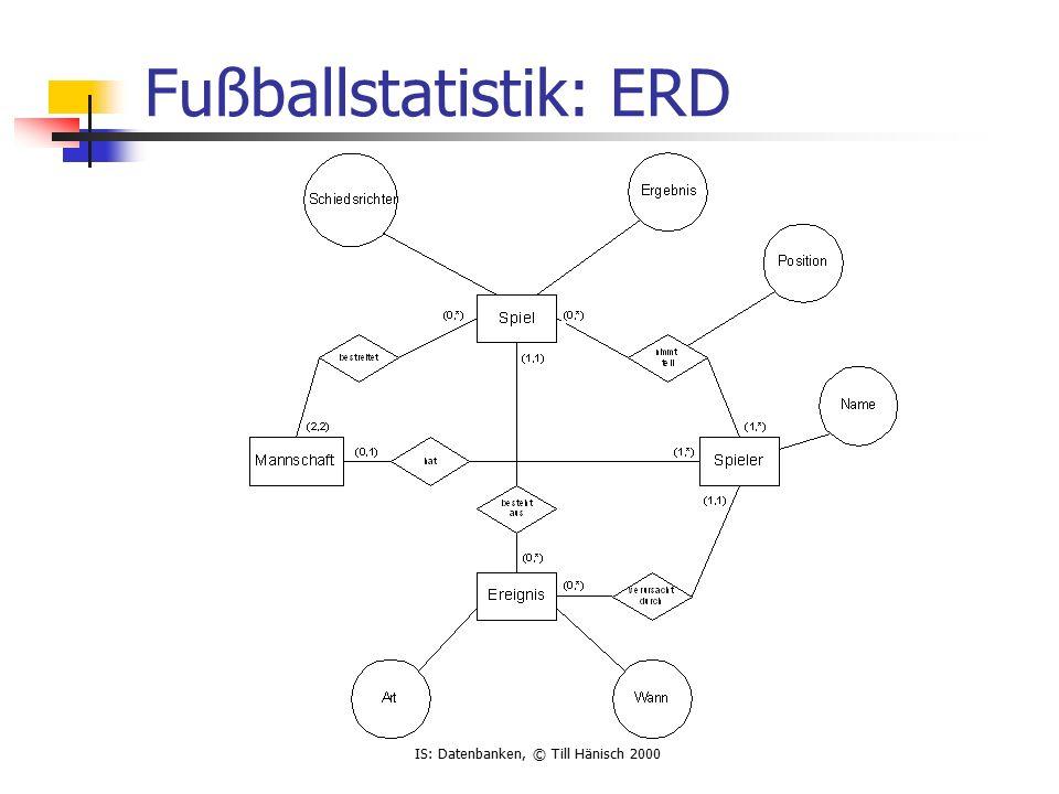 IS: Datenbanken, © Till Hänisch 2000 Fußballstatistik: ERD