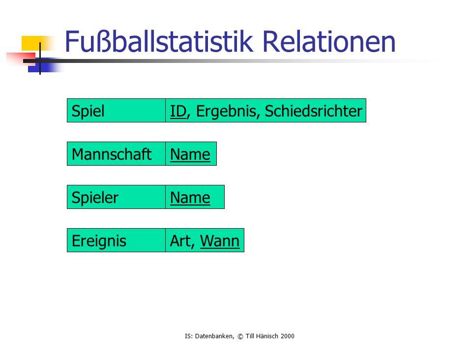 IS: Datenbanken, © Till Hänisch 2000 Fußballstatistik Relationen Mannschaft Spiel Spieler Ereignis ID, Ergebnis, Schiedsrichter Name Art, Wann