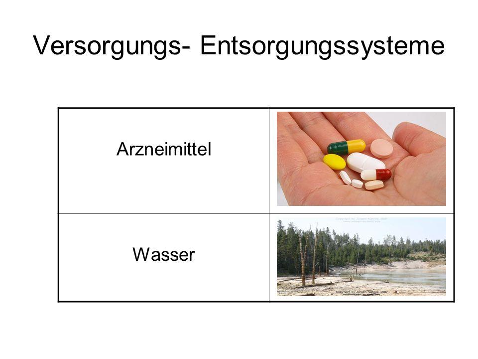 Versorgungs- Entsorgungssysteme Arzneimittel Wasser