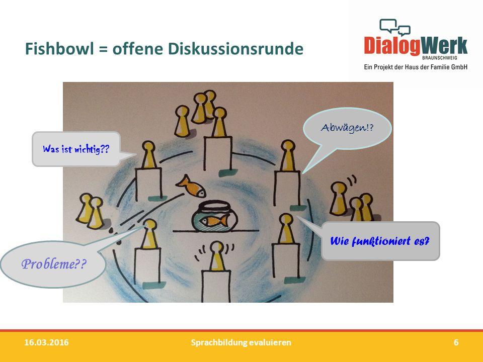 Fishbowl = offene Diskussionsrunde 16.03.2016Sprachbildung evaluieren6 Was ist uns wichtig? Abwägen!? Was ist wichtig?? Wie funktioniert es? Probleme?