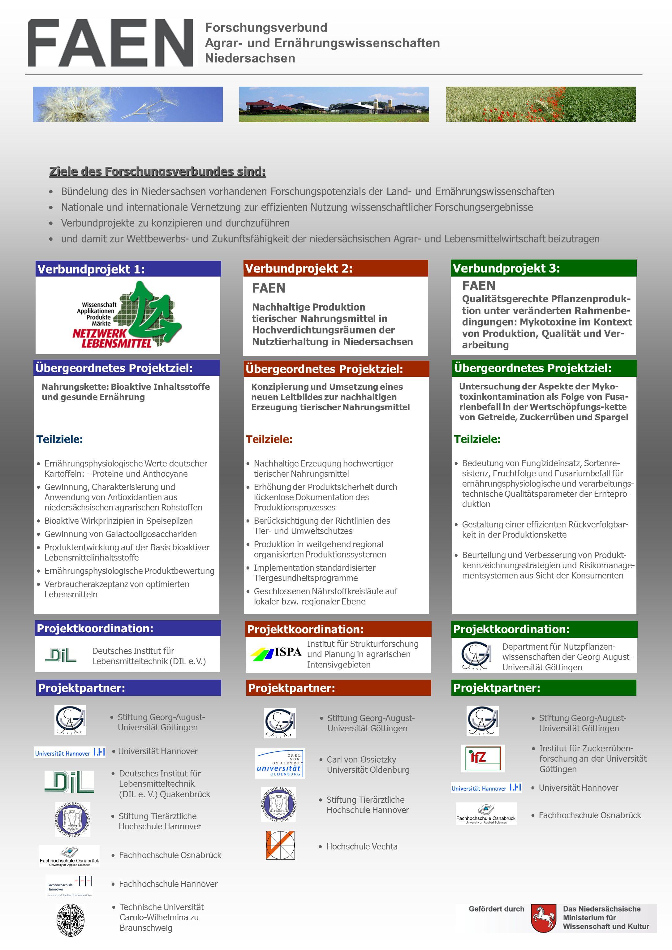 Ziele des Forschungsverbundes sind: Bündelung des in Niedersachsen vorhandenen Forschungspotenzials der Land- und Ernährungswissenschaften Nationale u