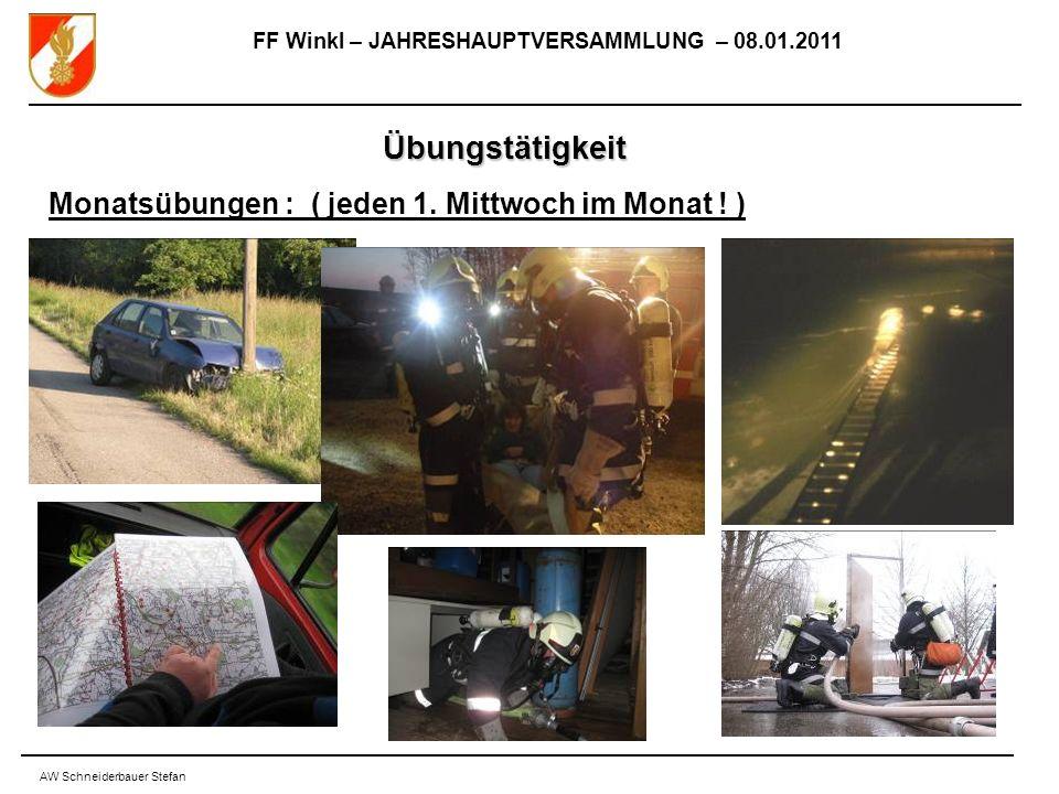 FF Winkl – JAHRESHAUPTVERSAMMLUNG – 08.01.2011 AW Schneiderbauer Stefan Übungstätigkeit Monatsübungen : ( jeden 1.