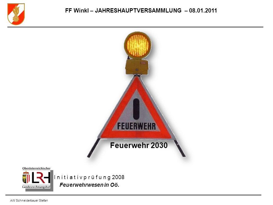 FF Winkl – JAHRESHAUPTVERSAMMLUNG – 08.01.2011 AW Schneiderbauer Stefan Feuerwehr 2030 I n i t i a t i v p r ü f u n g 2008 Feuerwehrwesen in Oö.