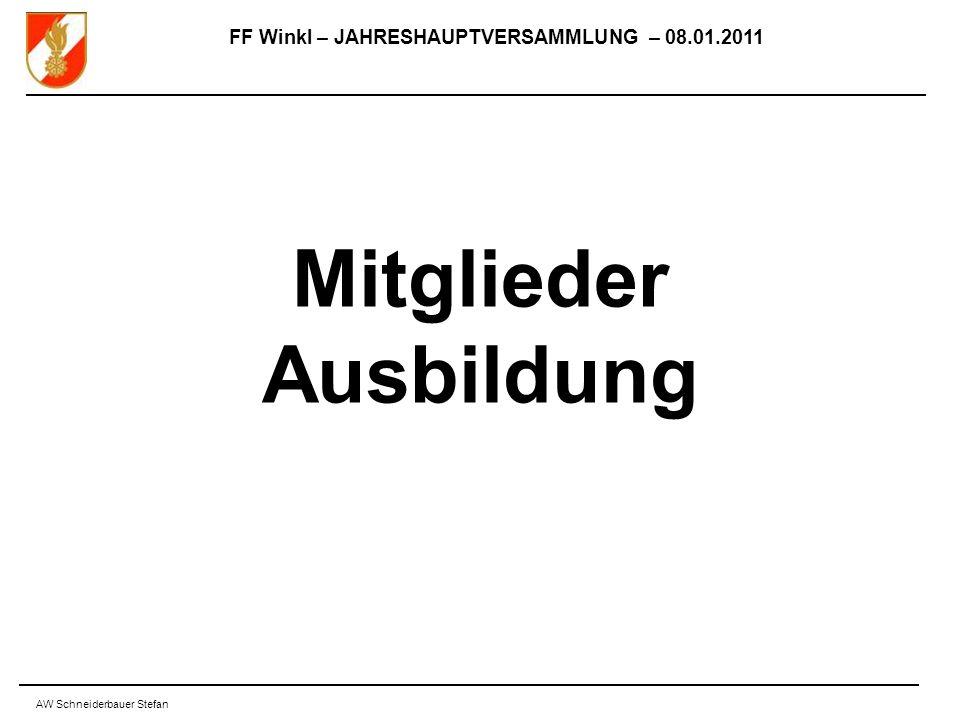 FF Winkl – JAHRESHAUPTVERSAMMLUNG – 08.01.2011 AW Schneiderbauer Stefan Mitglieder Ausbildung