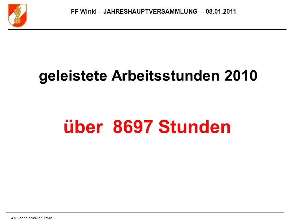 FF Winkl – JAHRESHAUPTVERSAMMLUNG – 08.01.2011 AW Schneiderbauer Stefan geleistete Arbeitsstunden 2010 über 8697 Stunden