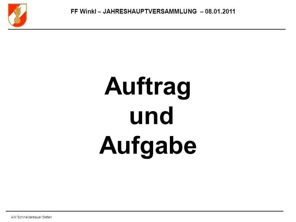 FF Winkl – JAHRESHAUPTVERSAMMLUNG – 08.01.2011 AW Schneiderbauer Stefan Auftrag und Aufgabe
