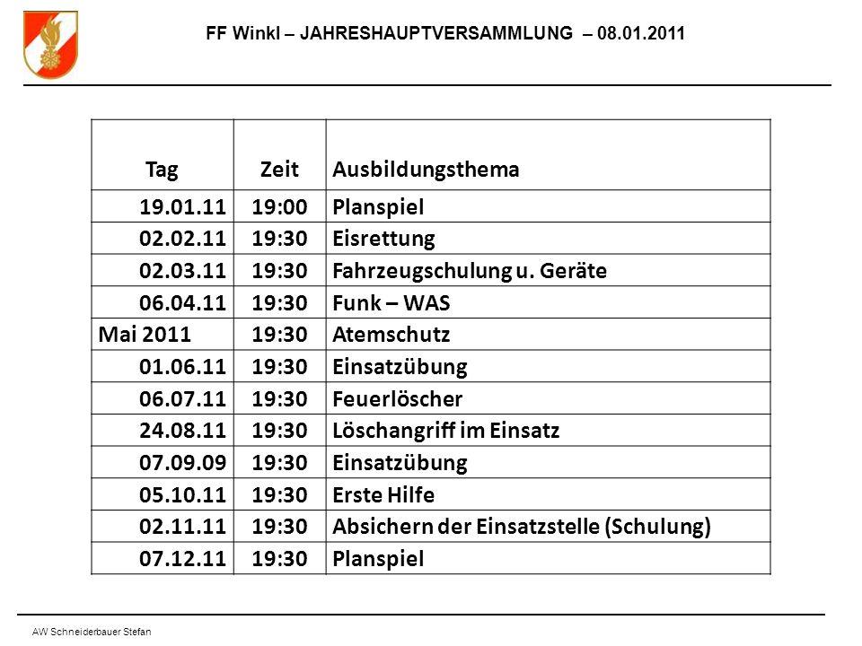 FF Winkl – JAHRESHAUPTVERSAMMLUNG – 08.01.2011 AW Schneiderbauer Stefan TagZeitAusbildungsthema 19.01.1119:00Planspiel 02.02.1119:30Eisrettung 02.03.1119:30Fahrzeugschulung u.